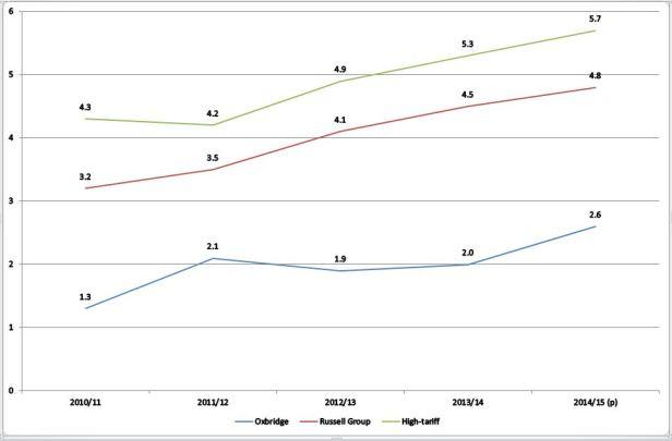 dest-chart-3-2016