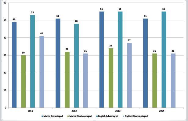 killer-stats-chart-4-capture