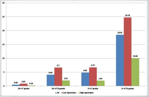 killer-stats-chart-4a-capture