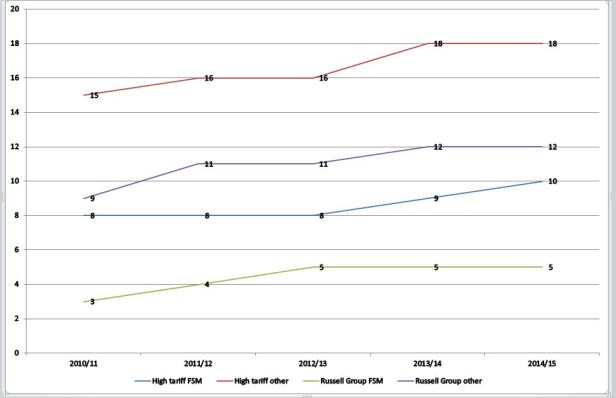 killer-stats-chart-6-capture